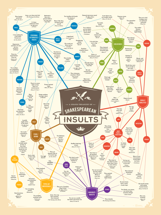 shakeseparen-insult-infographic.png